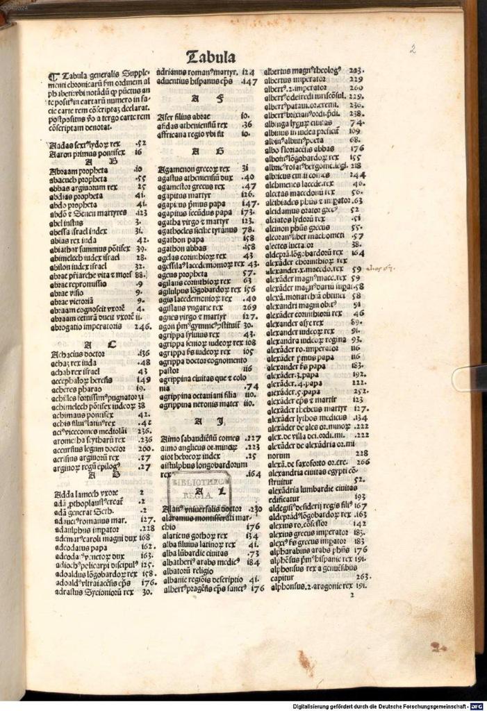 《年鑑補遺》第四版索引第一頁。